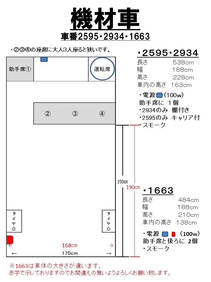 機材車座席図